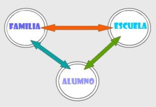 relacion-escuela-familia